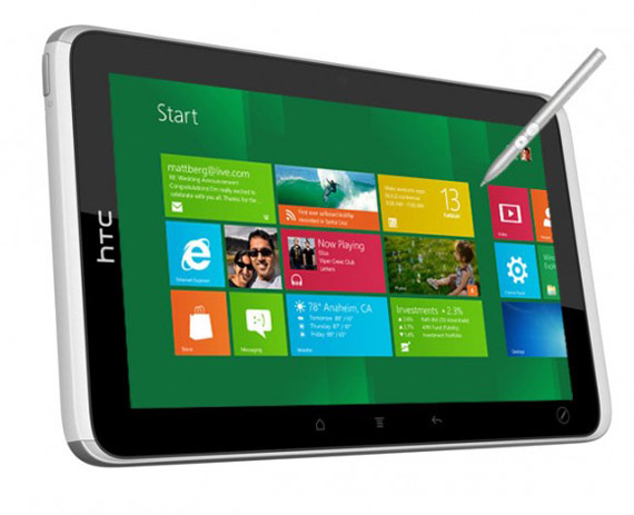 HTC, Πώς μπορεί ένα success story να γίνει πεδίο προβληματισμού