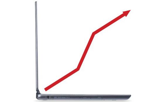 Ultrabooks, Άνοδος πωλήσεων το πρώτο εξάμηνο του 2012
