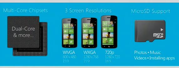 Windows Phone 8 SDK, Αναμένεται να είναι διαθέσιμο τον Ιούλιο [φήμες]
