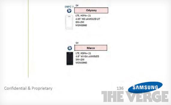 Samsung Odyssey, Με οθόνη 4.65 ίντσες Super AMOLED 720p και Windows Phone 8