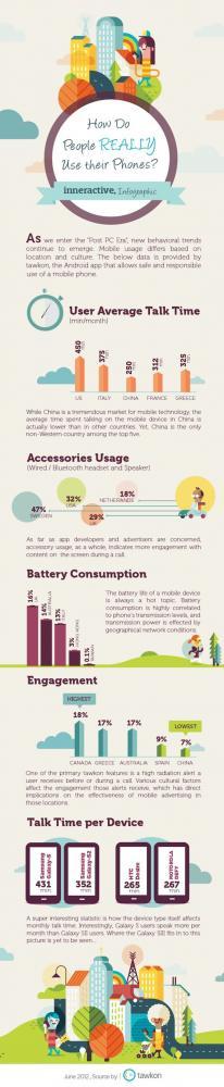 Πώς χρησιμοποιείς το Android τηλέφωνό σου; [infographic]