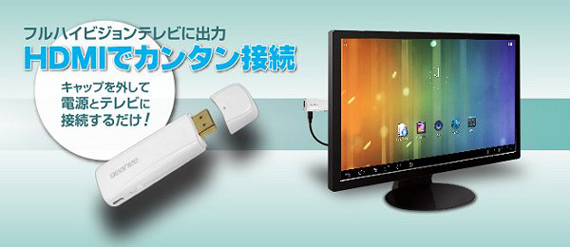 Geaneee ADH-40 HDMI smart stick, Με Android 4.0 Ice Cream Sandwich