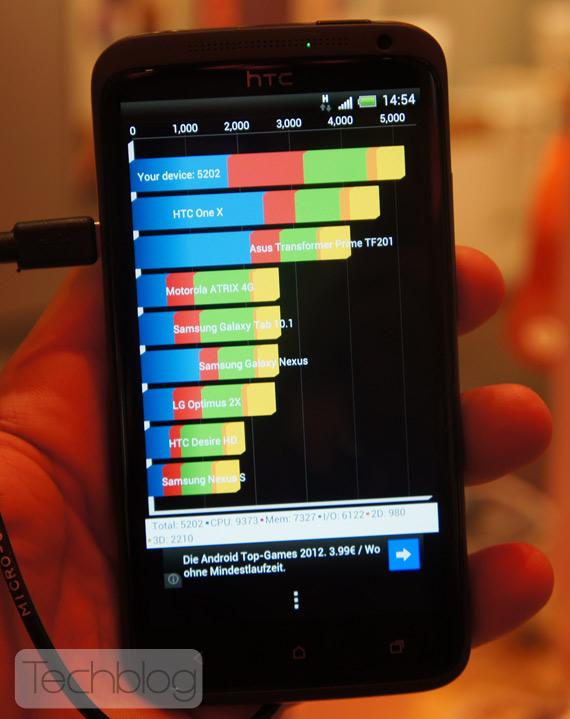 Μετράμε το HTC One XL με τον διπύρηνο Qualcomm S4 [Benchmarks]