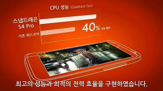 LG Electronics, Επιβεβαιώνει την ύπαρξη τετραπύρηνου smartphone με τον Qualcomm S4 Pro