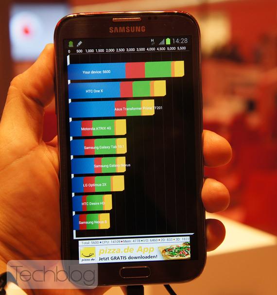 Samsung Galaxy Note II, Πρώτες μετρήσεις Benchmarks