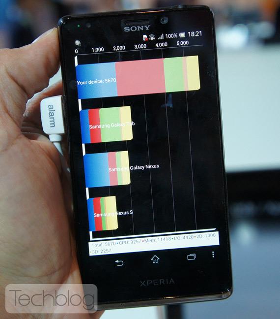 Sony Xperia T, Πρώτα benchmark με το Quadrant