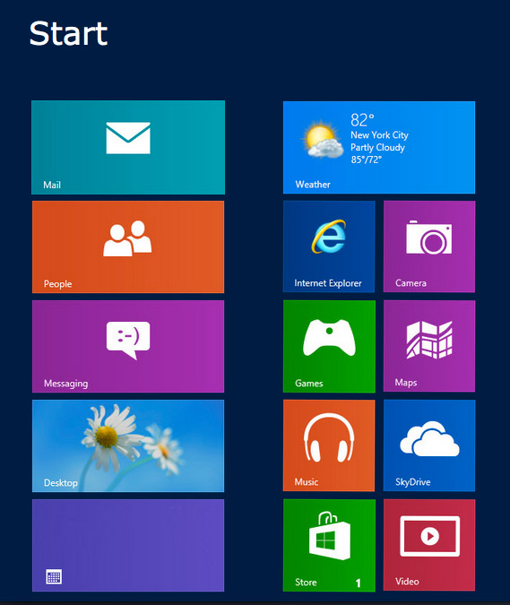 Windows 8, Πόσο έτοιμοι είστε; [Quiz]