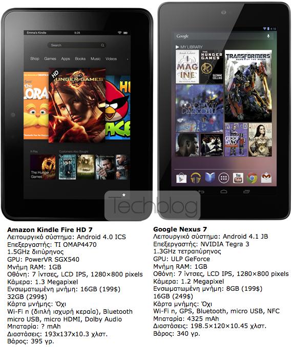 Amazon Kindle Fire HD 7 εναντίον Google Nexus 7, Πλήρη τεχνικά χαρακτηριστικά