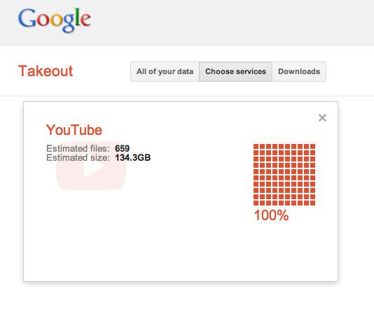 Google Takeout, Προστέθηκε επιλογή για να κατεβάσεις τα βίντεο σου από το YouTube