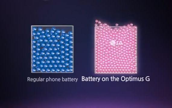 LG Optimus G, Έχει γίνει πολύ καλή δουλειά στη μπαταρία και την διαχείριση ενέργειας