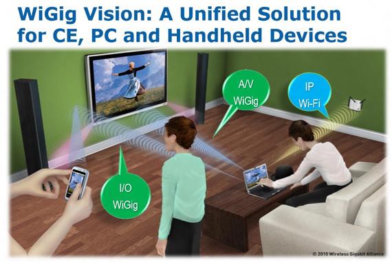 WiGig και Wireless Docking, Έρχεται στα ultrabooks του 2013 για ταχύτατες ασύρματες συνδέσεις