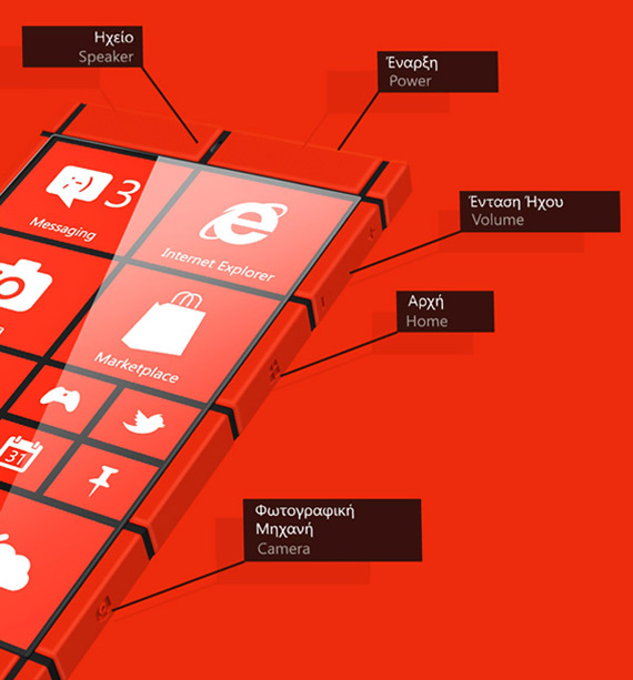 Windows Phone Kanavos [concept]