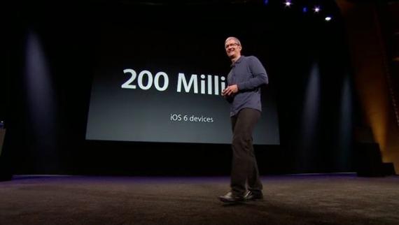 Apple Statistics, Οι αριθμοί που δείχνουν την κυριαρχία της Apple στον mobile κόσμο