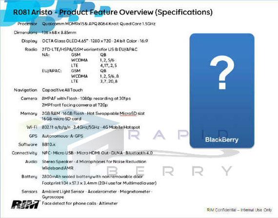 BlackBerry 10 Aristo, Αν ισχύουν οι πληροφορίες μιλάμε για εργαλείο