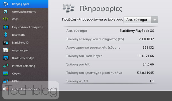BlackBerry PlayBook, Αναβαθμίστηκε στην έκδοση PlayBook OS 2.1
