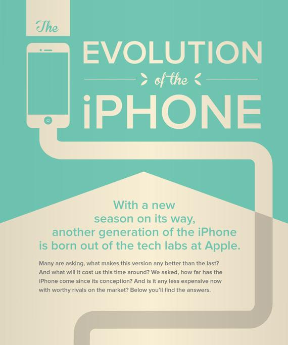 Η εξέλιξη του iPhone μέσα από ένα infographic
