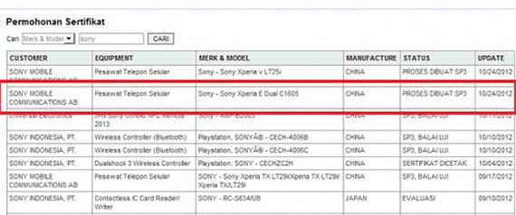 Sony Xperia E και Xperia E Dual
