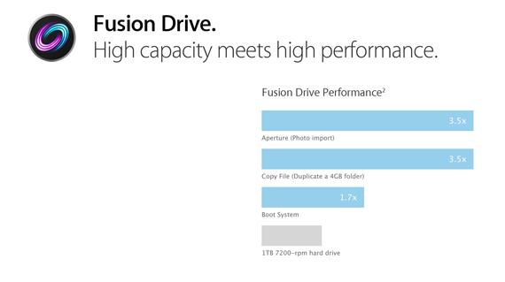 Apple Fusion Drive, Κατανοώντας τη νέα τεχνολογία των Mac