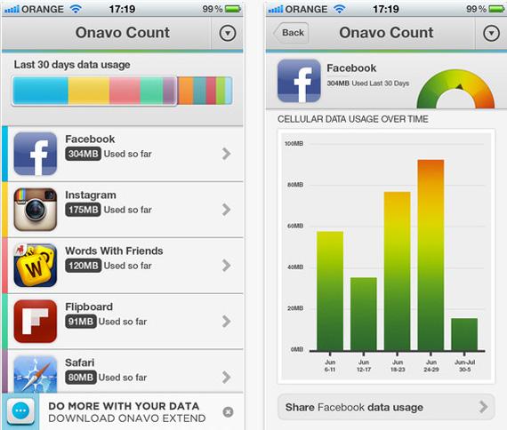 Onavo Count, Σου δείχνει πόσα data καταναλώνει η κάθε εφαρμογή