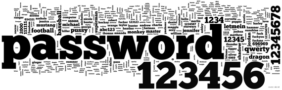 SplashData, Η λίστα με τα χειρότερα και πιο ευπαθή passwords στο ίντερνετ