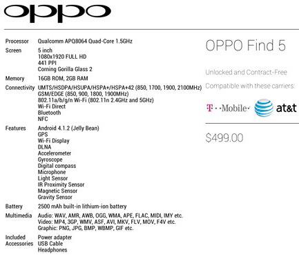 OPPO Find 5, Με οθόνη 5 ιντσών 1920x1080 pixels και 500$ [Αμερική]