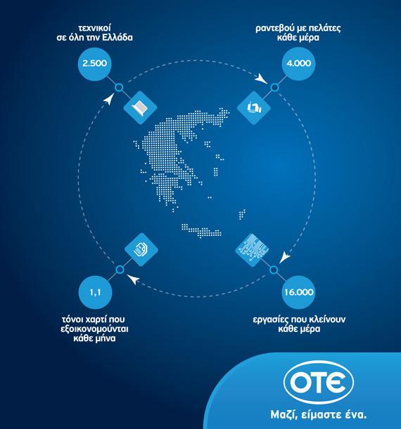 ΟΤΕ, Νέα εποχή τεχνικής εξυπηρέτησης