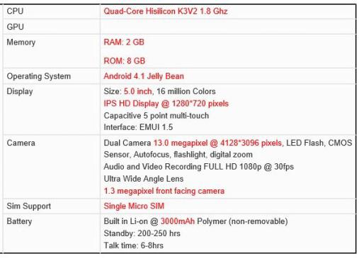 Huawei Ascend P2 specs