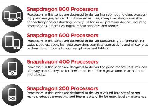 Qualcomm Snapdragon 800, Νέος τετραπύρηνος επεξεργαστής με GPU Adreno 330