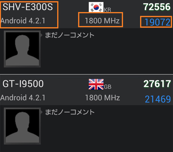 Samsung Galaxy S IV AnTuTu