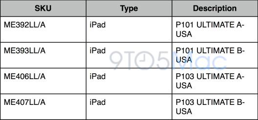 iPad 4 Ultimate