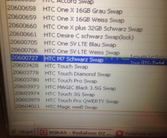 HTC M7 Vodafone