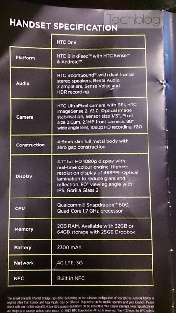 HTC One Specs