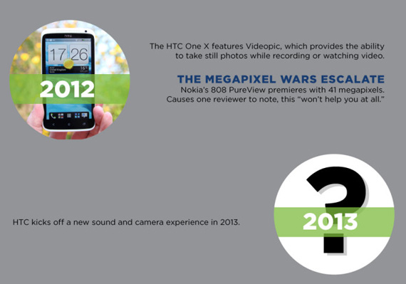HTC New Sound and Camera Experience 2013