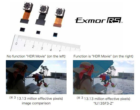 Sony Exmor RS