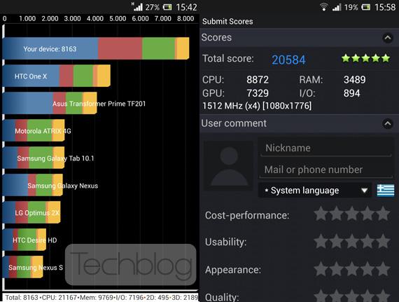 Sony Xperia Z Benchmarks
