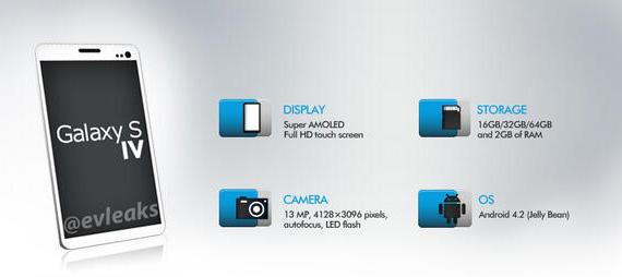 Samsung Galaxy S IV render