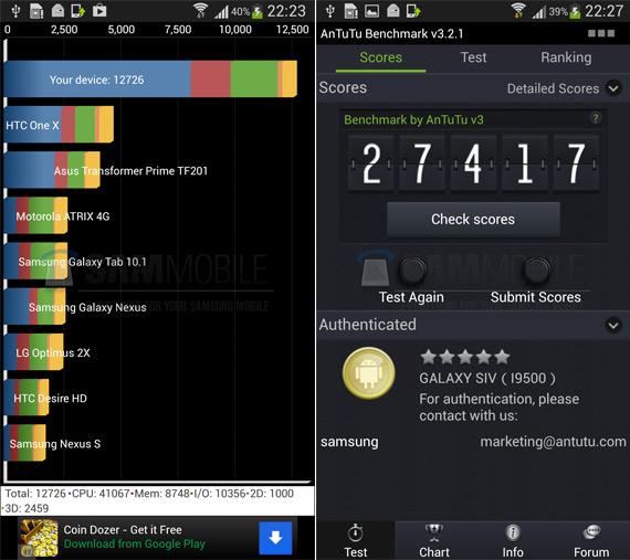 Samsung Galaxy S 4 Benchmarks Octa