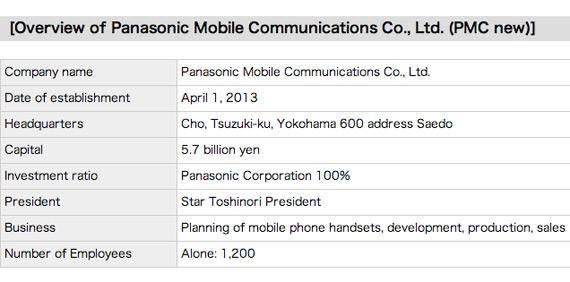 Panasonic Mobile Communications