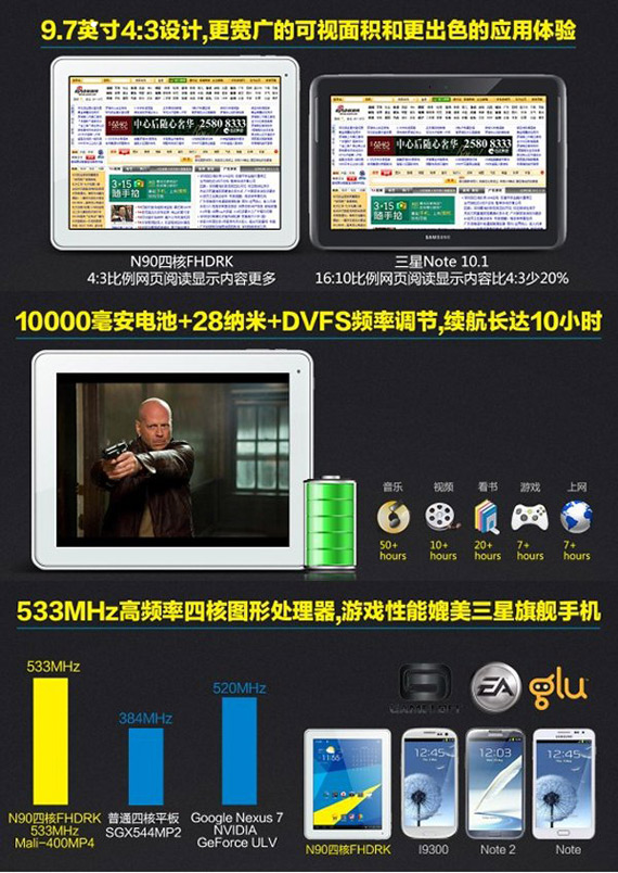 Yuandao N90 FHD Quad