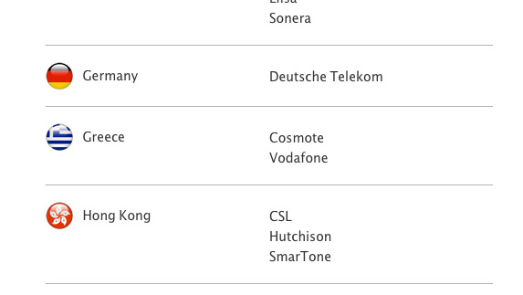 iPhone LTE Vodafone