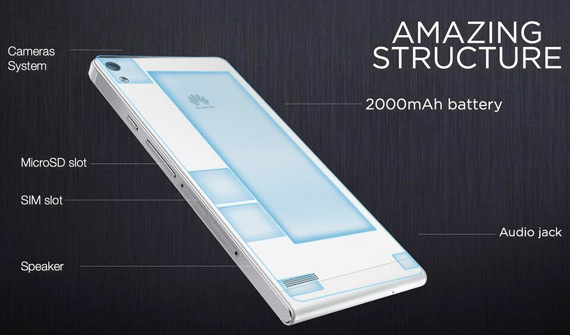 Huawei Ascend P6 twitter images