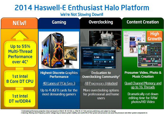 Intel Haswell tablets 2014