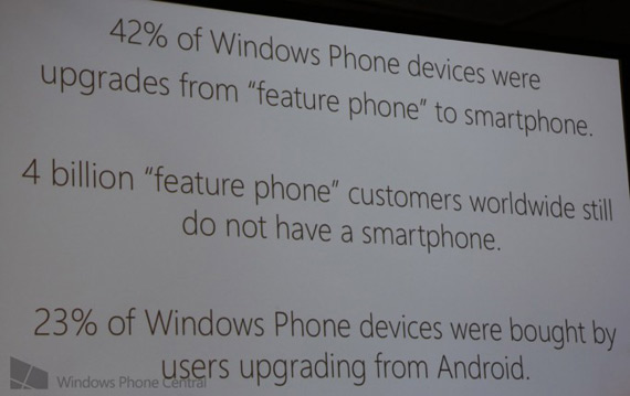 Switch from Android