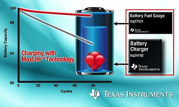 Texas Instruments MaxLife
