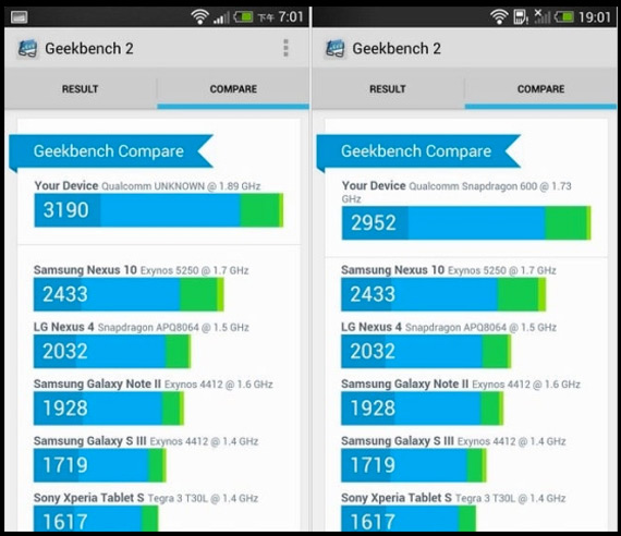 HTC Butterfly S Benchmarks