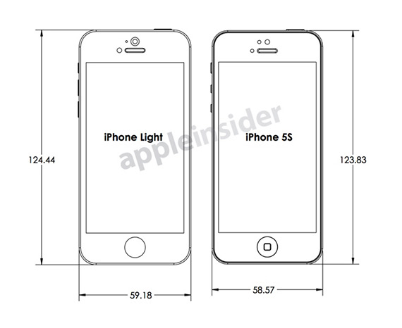iPhone 5S and iPhone light