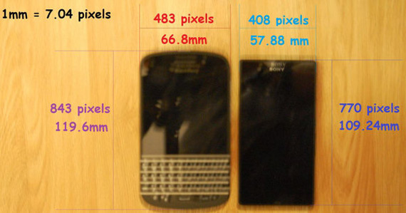 Sony Xperia Z1 mini Honami
