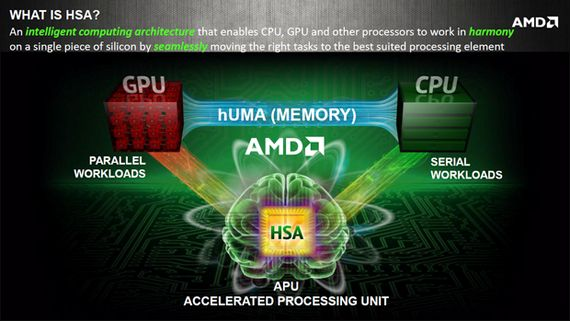 AMD Kaveri, Θα το δούμε να κυκλοφορεί το 2014
