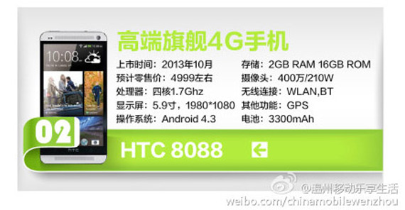 HTC One Max leak specs