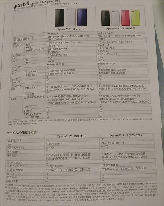 Sony Xperia Z1 f leaked